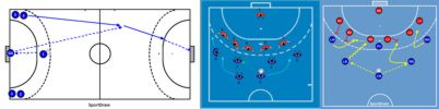 SportDraw Handball playbook picture example
