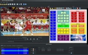 Sport Scouting Video Scouting Video Analysis