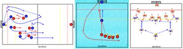 SportDraw Water polo drill example